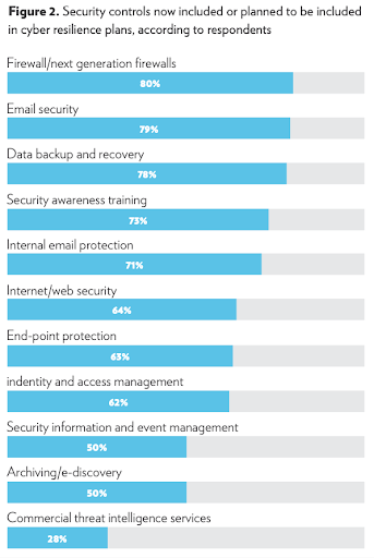 leveraging-cr-to-defend-against-healthcare-email-attacks--white-paper